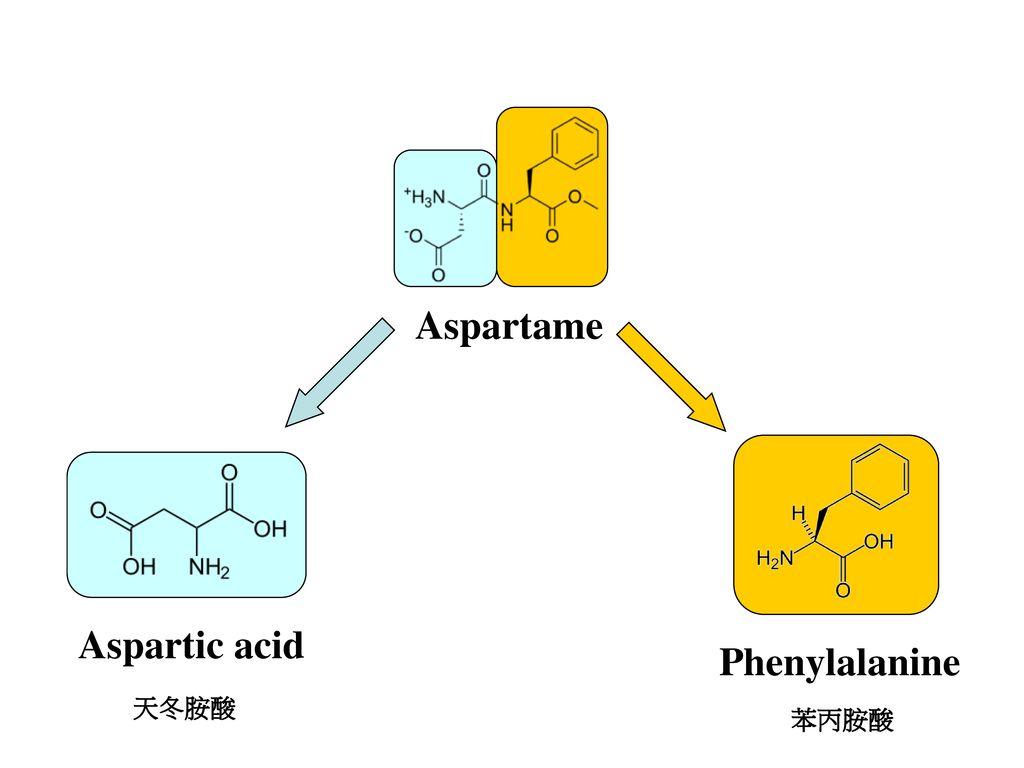 Aspartame Phenylalanine Aspartic acid 天冬胺酸 苯丙胺酸