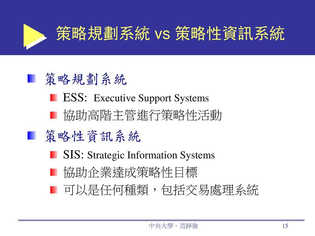 策略規劃系統 vs 策略性資訊系統 策略規劃系統 策略性資訊系統 ESS: Executive Support Systems