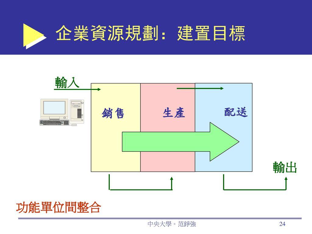 企業資源規劃:建置目標 輸入 銷售 生產 配送 輸出 功能單位間整合 中央大學。范錚強