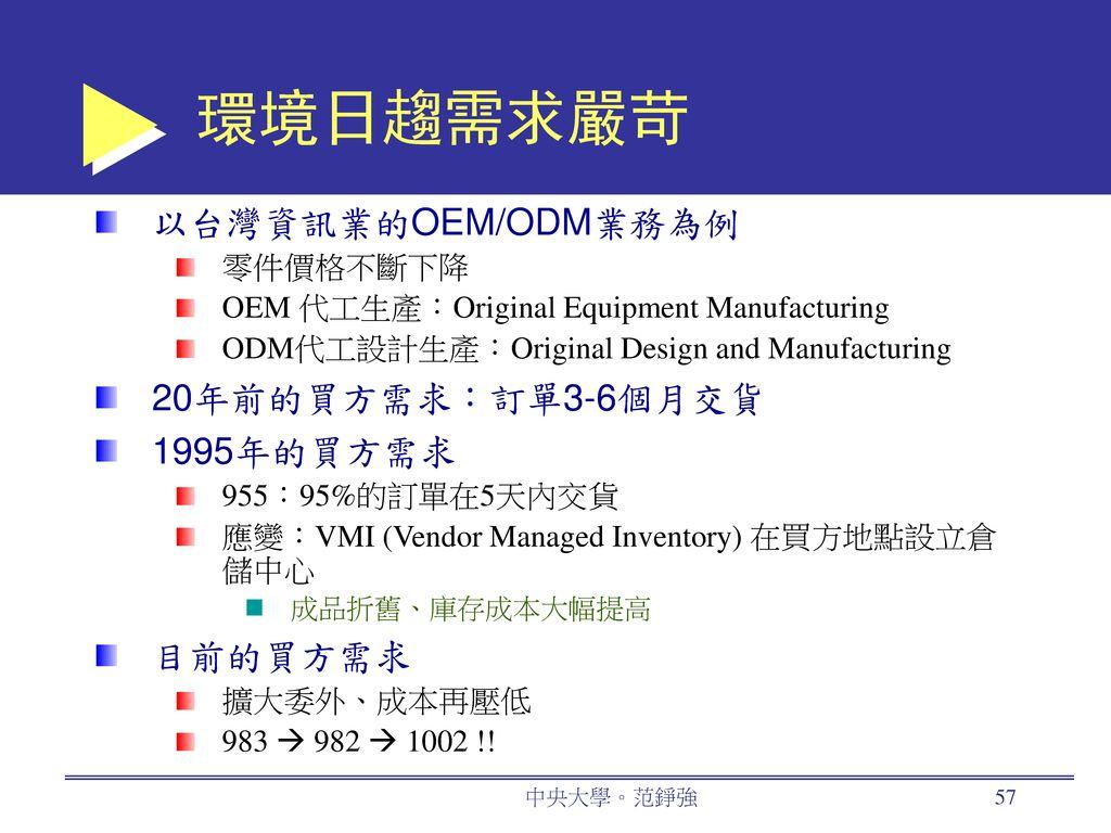 環境日趨需求嚴苛 以台灣資訊業的OEM/ODM業務為例 20年前的買方需求:訂單3-6個月交貨 1995年的買方需求 目前的買方需求
