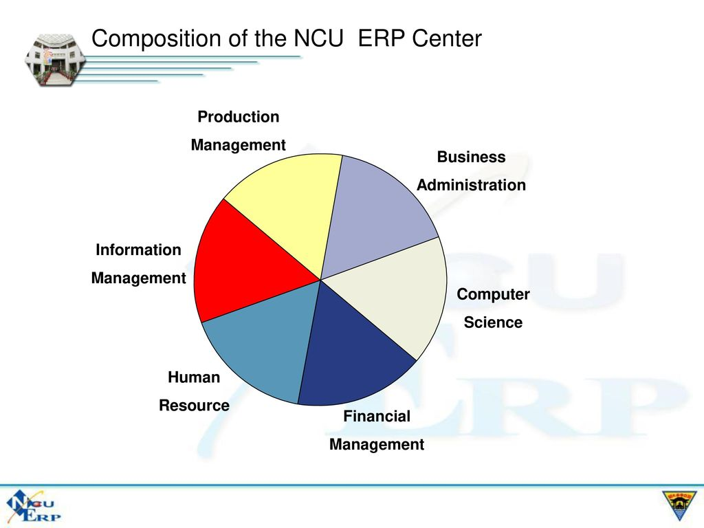 Composition of the NCU ERP Center