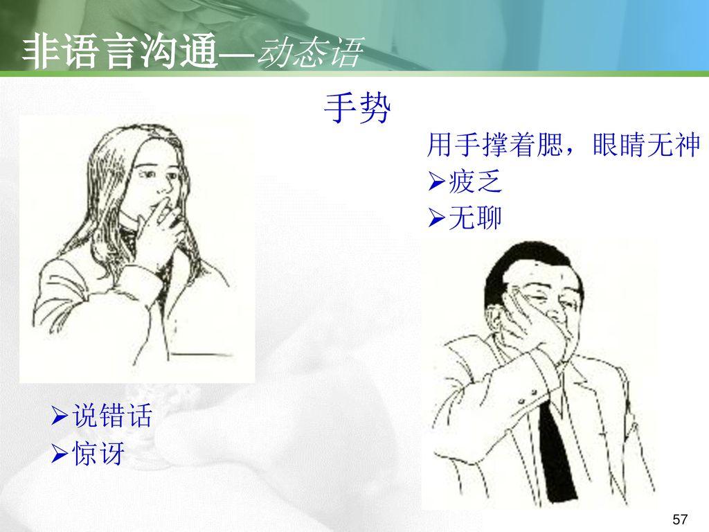 非语言沟通—动态语 手势 用手撑着腮,眼睛无神 疲乏 无聊 说错话 惊讶