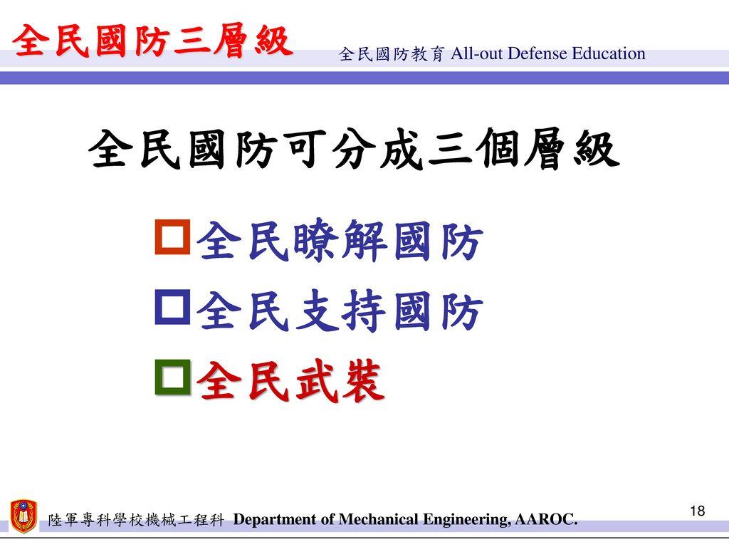 全民國防三層級 全民國防可分成三個層級 全民瞭解國防 全民支持國防 全民武裝