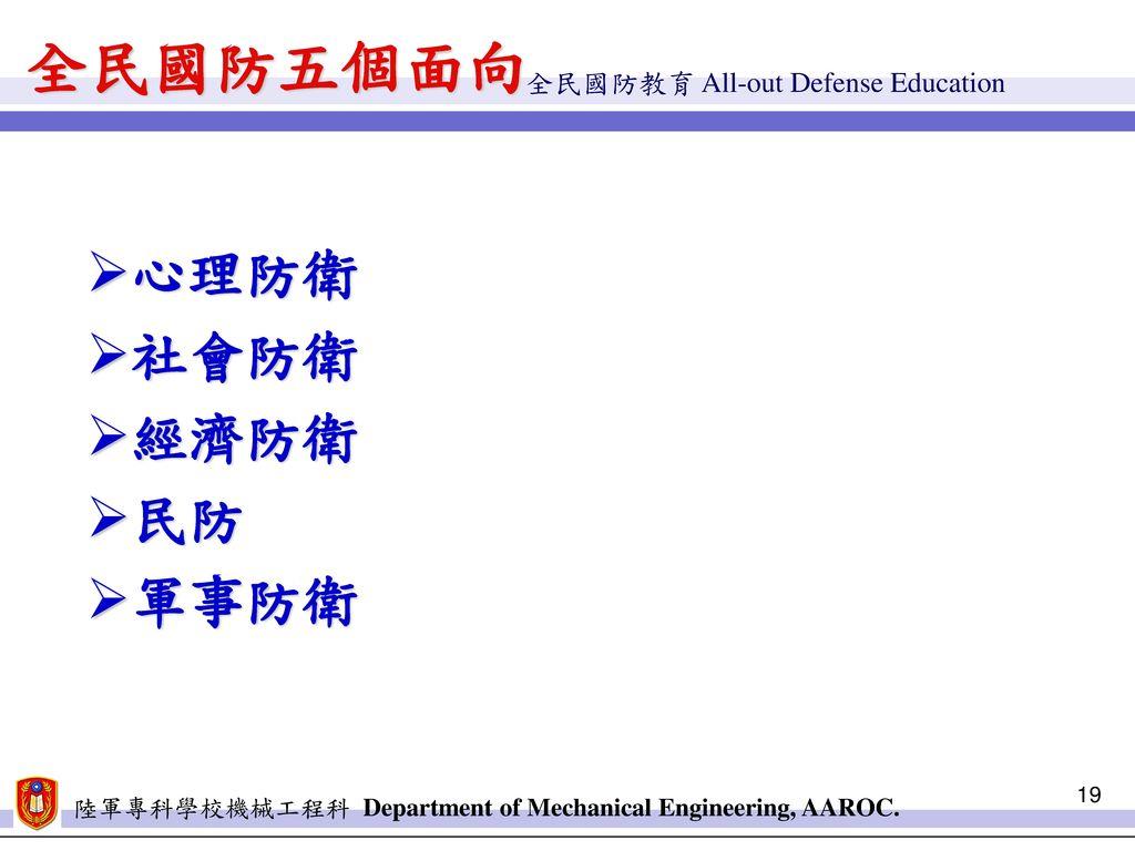 全民國防五個面向 心理防衛 社會防衛 經濟防衛 民防 軍事防衛