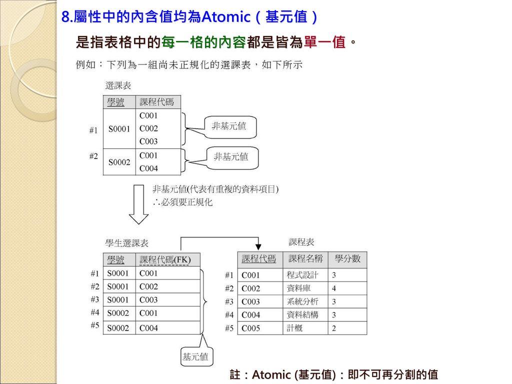 8.屬性中的內含值均為Atomic(基元值) 是指表格中的每一格的內容都是皆為單一值。
