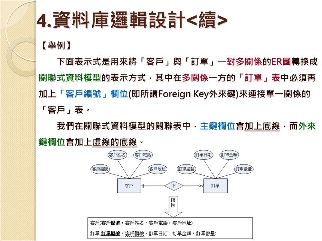 4.資料庫邏輯設計<續> 【舉例】