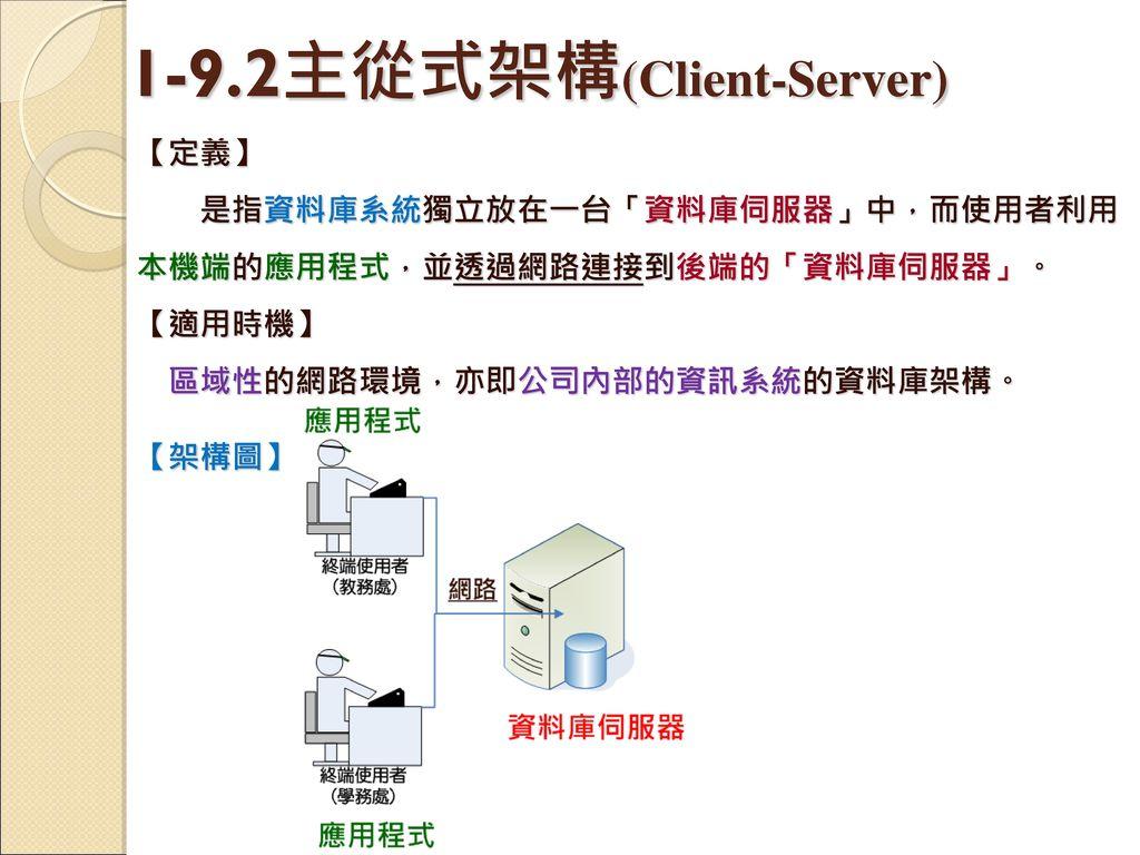 1-9.2主從式架構(Client-Server)