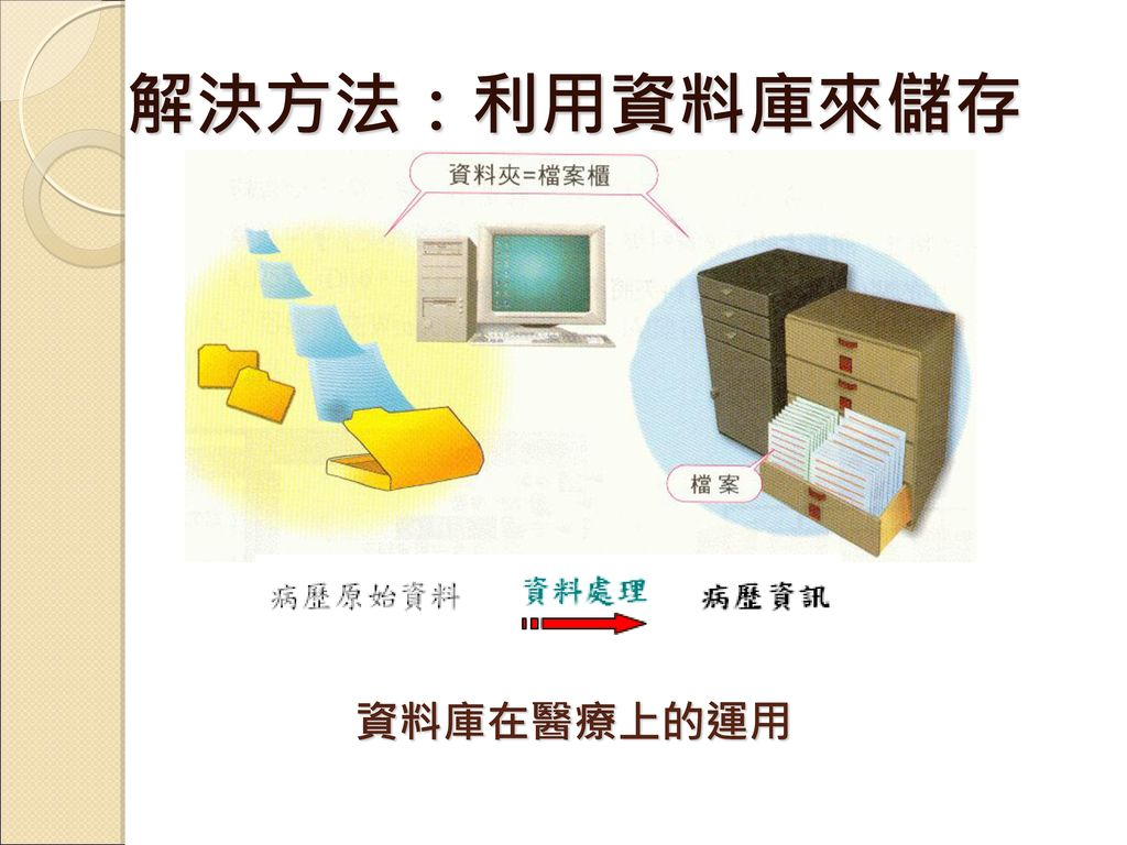 解決方法:利用資料庫來儲存 資料庫在醫療上的運用