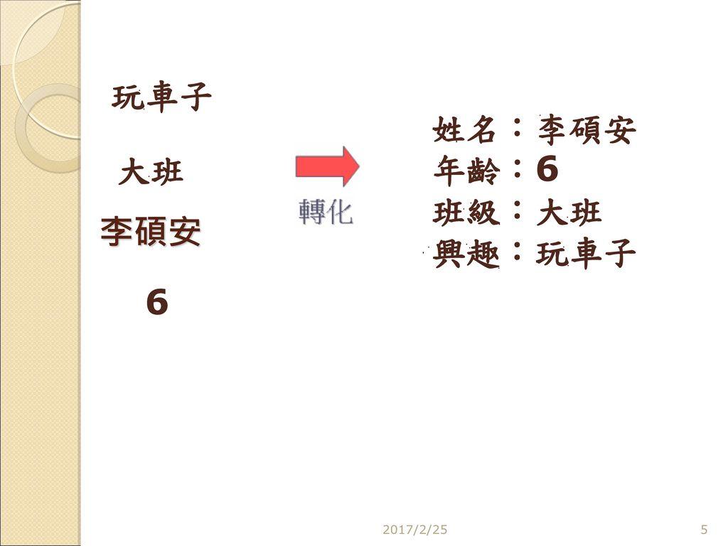 姓名:李碩安 年齡:6 班級:大班 興趣:玩車子