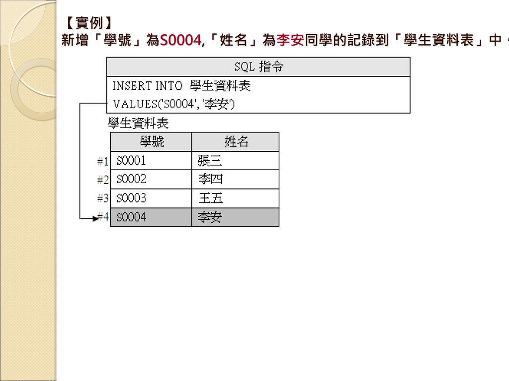 【實例】 新增「學號」為S0004,「姓名」為李安同學的記錄到「學生資料表」中。