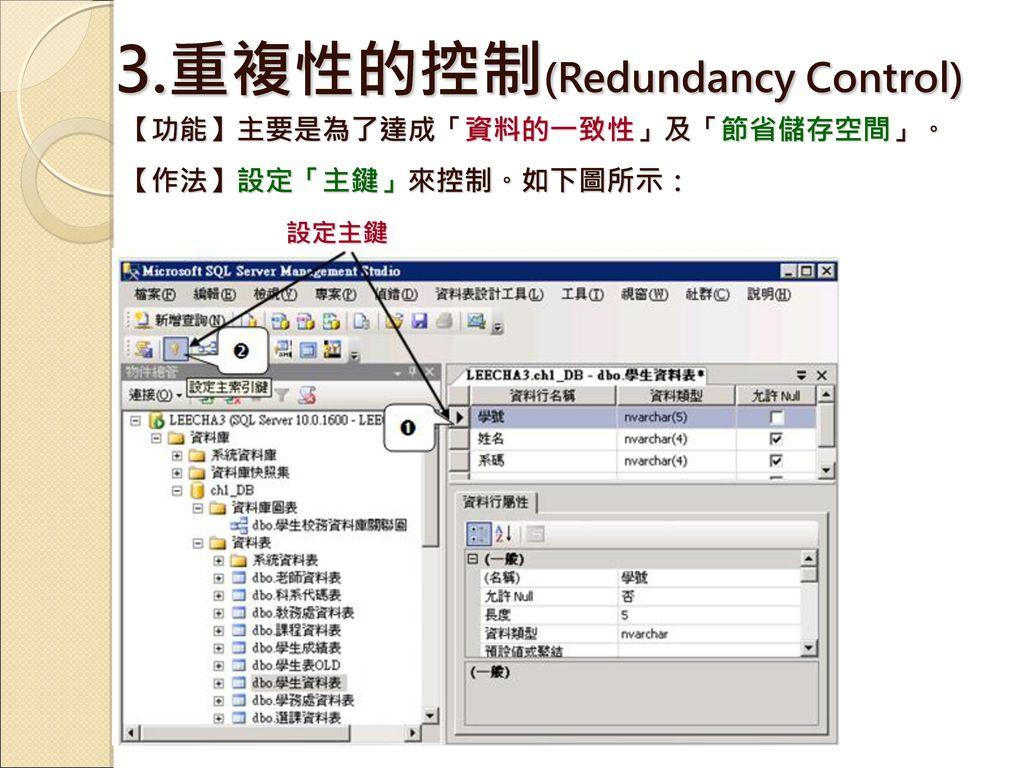 3.重複性的控制(Redundancy Control)