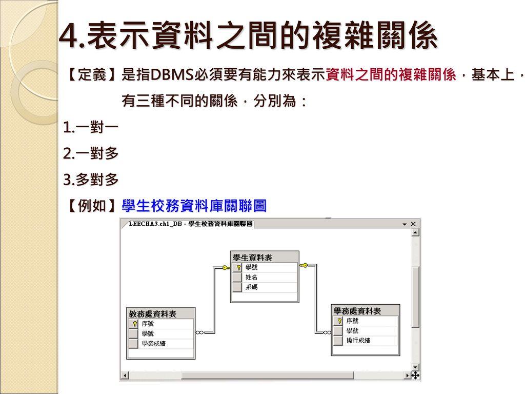4.表示資料之間的複雜關係 【定義】是指DBMS必須要有能力來表示資料之間的複雜關係,基本上, 有三種不同的關係,分別為: 1.一對一