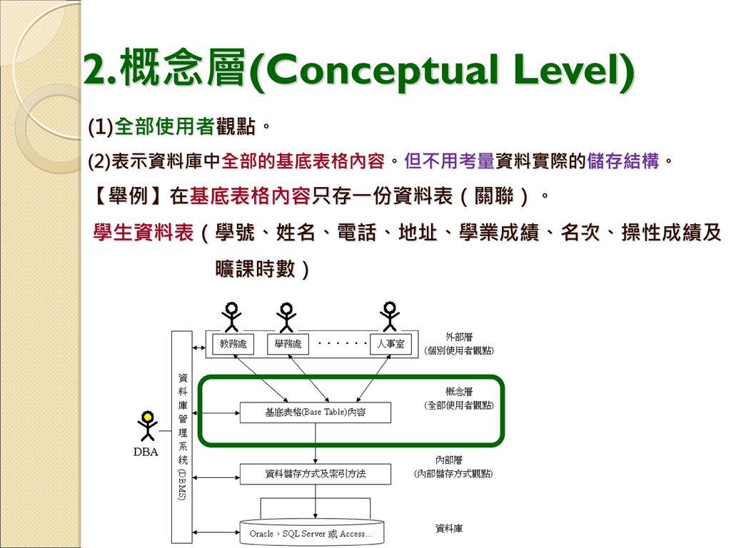 2.概念層(Conceptual Level)