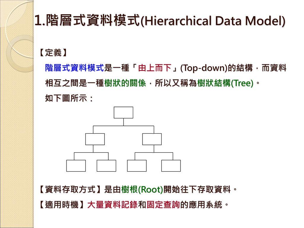 1.階層式資料模式(Hierarchical Data Model)