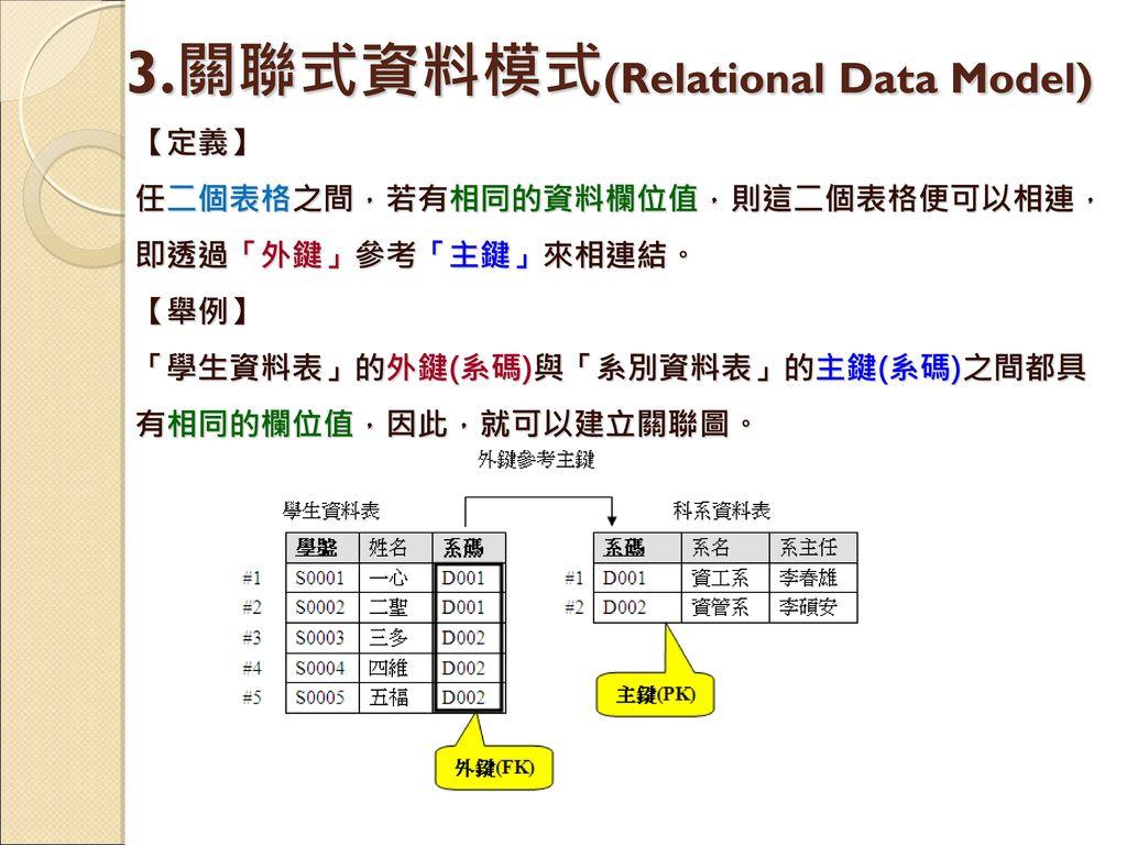 3.關聯式資料模式(Relational Data Model)