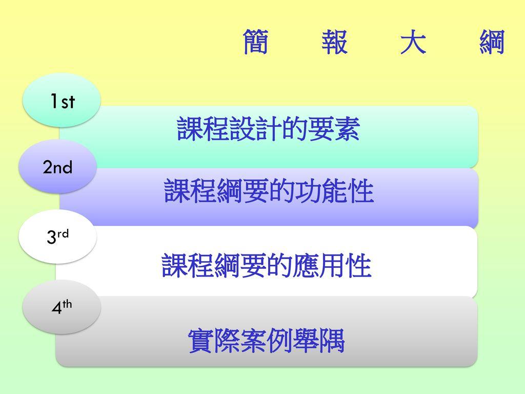課程設計的要素 課程綱要的功能性 課程綱要的應用性 實際案例舉隅