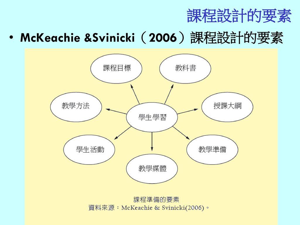 課程設計的要素 McKeachie &Svinicki(2006)課程設計的要素
