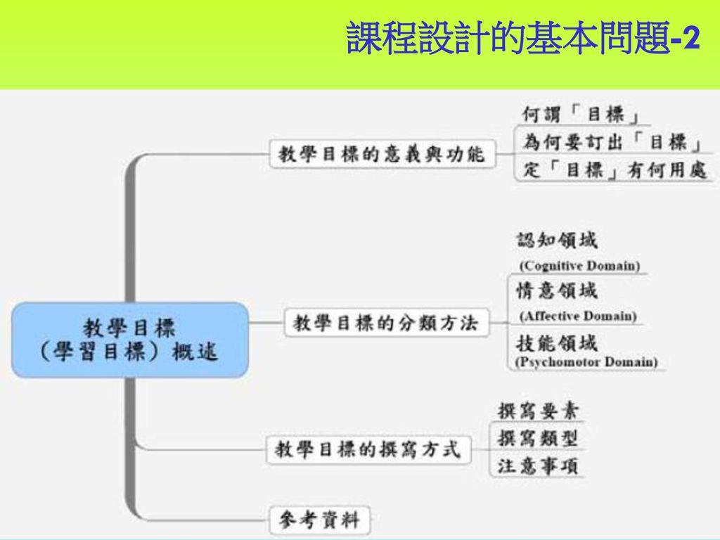 課程設計的基本問題-2