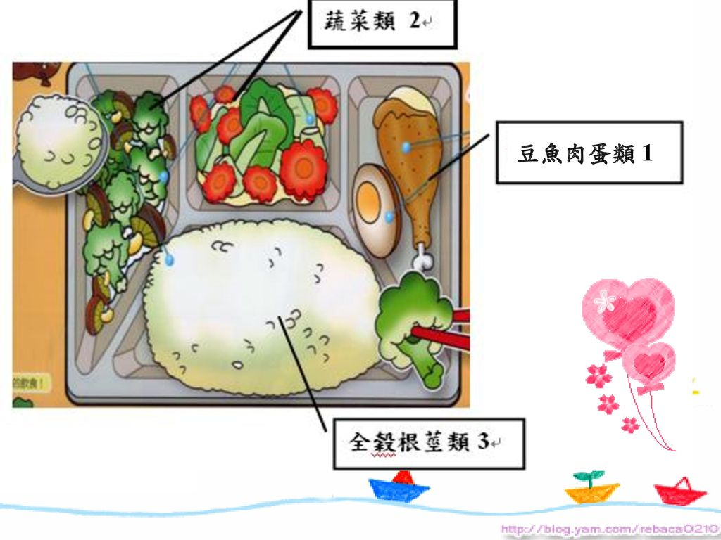 豆魚肉蛋類 1