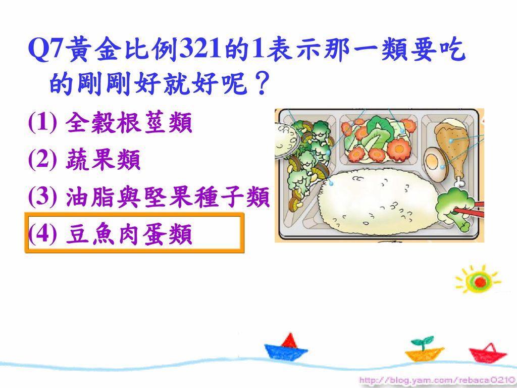 Q7黃金比例321的1表示那一類要吃的剛剛好就好呢?