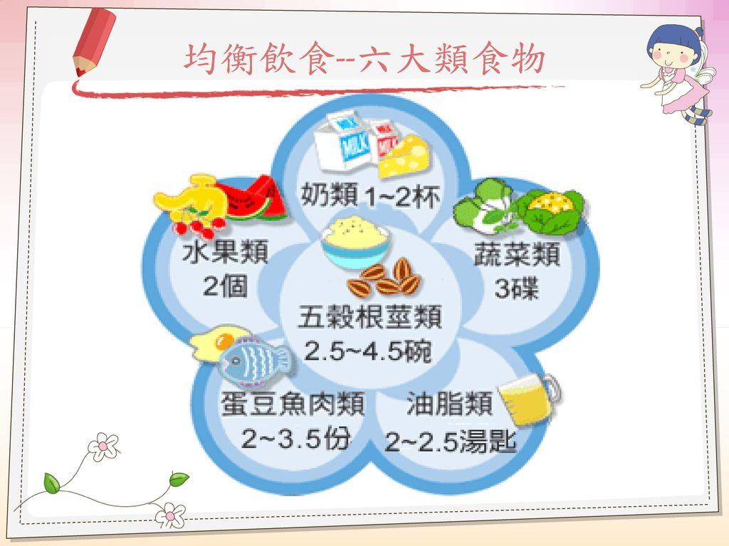 均衡飲食--六大類食物