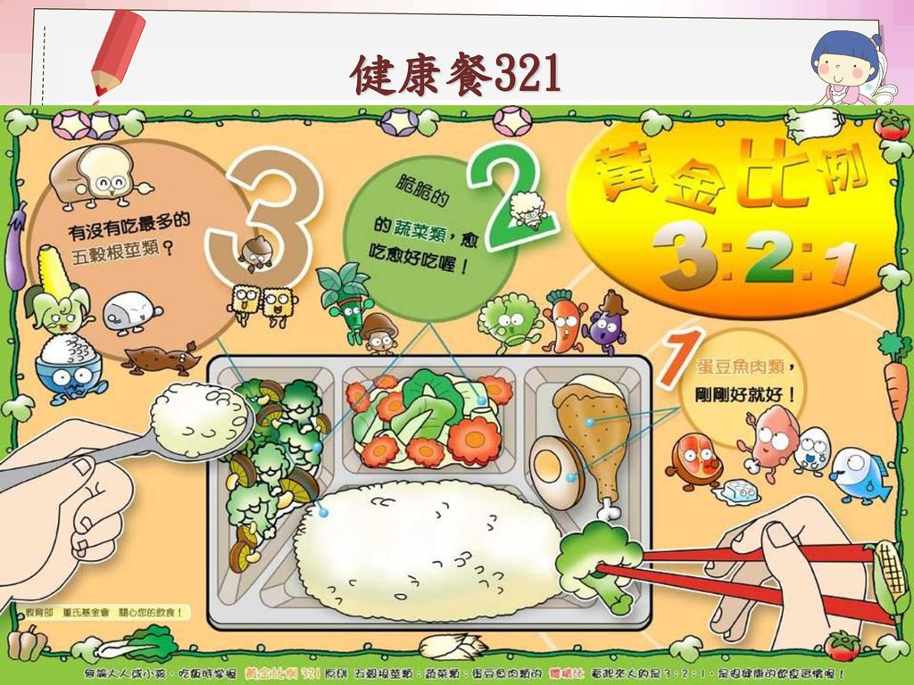 健康餐321 Txt Text Text Text Text Text Add your text in here
