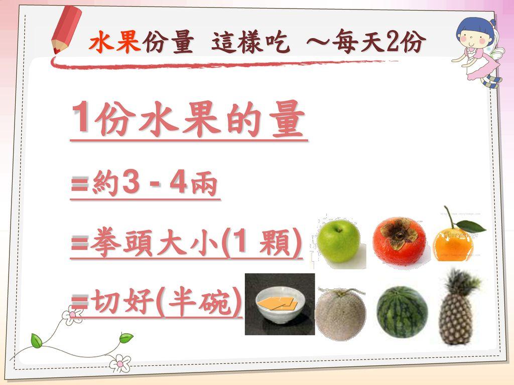 1份水果的量 =約3 - 4兩 =拳頭大小(1 顆) =切好(半碗) 水果份量 這樣吃 ~每天2份 Click to add Text