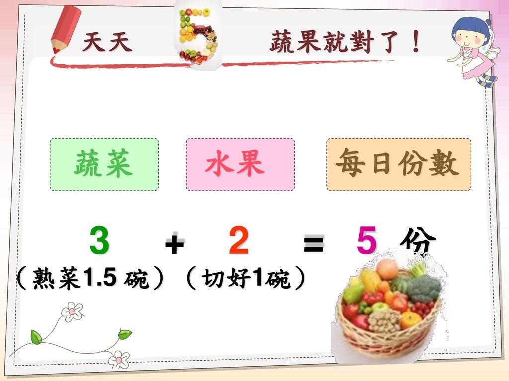 天天 蔬果就對了! 蔬菜 水果 每日份數 3 + 2 = 5 份 (熟菜1.5 碗)(切好1碗)