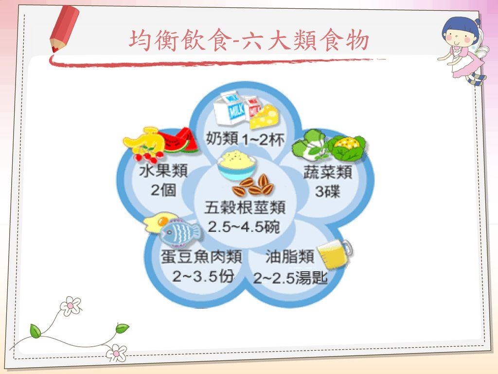 均衡飲食-六大類食物