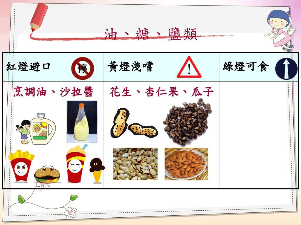 油、糖、鹽類 紅燈避口 黃燈淺嚐 綠燈可食 烹調油、沙拉醬 花生、杏仁果、瓜子