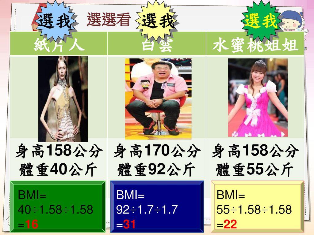 選我 選我 選我 紙片人 白雲 水蜜桃姐姐 身高158公分 體重40公斤 身高170公分 體重92公斤 體重55公斤 選選看 BMI=