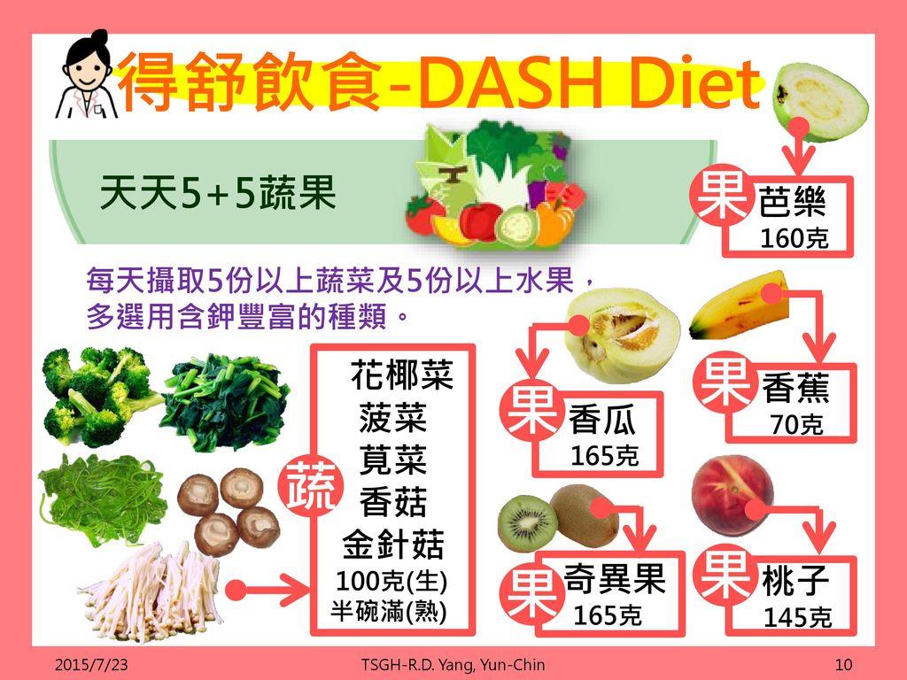得舒飲食-DASH Diet 果 果 果 蔬 果 果 天天5+5蔬果 芭樂 花椰菜 香蕉 菠菜 莧菜 香瓜 香菇 金針菇 奇異果 桃子