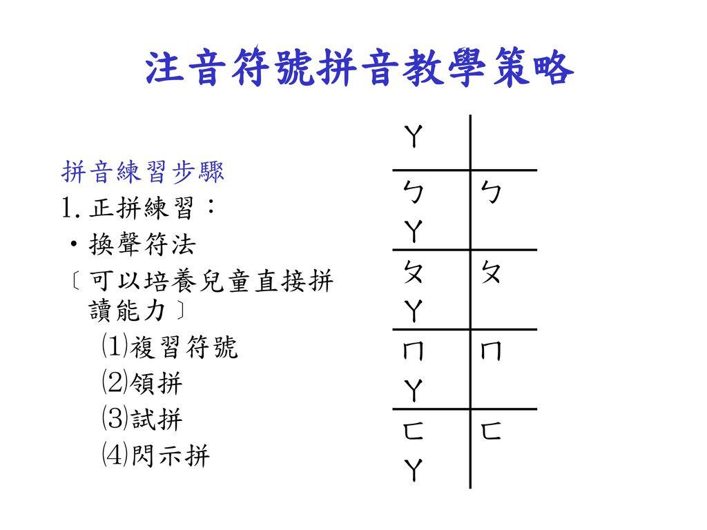 注音符號拼音教學策略 ㄚ ㄅ ㄆ 拼音練習步驟 ㄇ 1.正拼練習: 換聲符法 ㄈ ﹝可以培養兒童直接拼讀能力﹞ ⑴複習符號 ⑵領拼 ⑶試拼