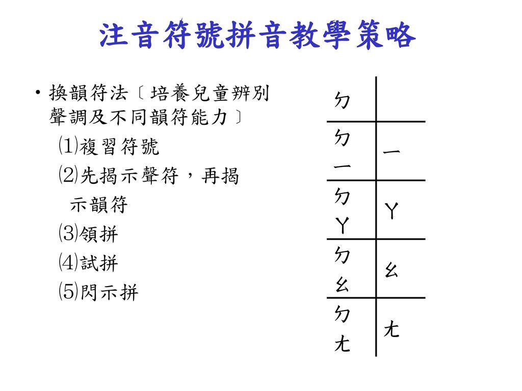 注音符號拼音教學策略 ㄉ ㄧ 換韻符法﹝培養兒童辨別聲調及不同韻符能力﹞ ㄚ ⑴複習符號 ㄠ ⑵先揭示聲符,再揭 示韻符 ⑶領拼 ㄤ ⑷試拼