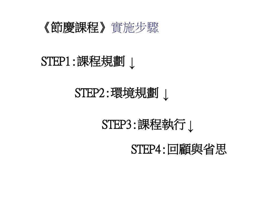 《節慶課程》實施步驟 STEP1:課程規劃 ↓ STEP2:環境規劃 ↓ STEP3:課程執行 ↓ STEP4:回顧與省思
