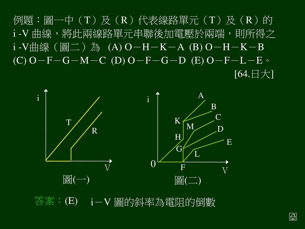 6Ω 3Ω 4Ω 12Ω a b c d 15V 例題:如右圖所示的電路,試求流經 c、d 段的電流。 答案:1.25 A