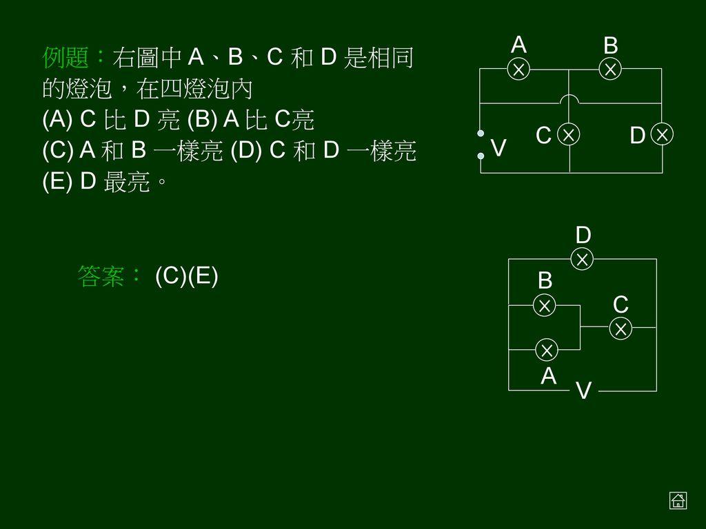 a b. c. d. e. V. 例題:如右圖中 a、b、c、d、e 為五個完全相同之電阻器。如將電壓 V 逐漸升高,則下列電阻何者應先被燒壞? (A)電阻a (B)電阻b (C)電阻c.