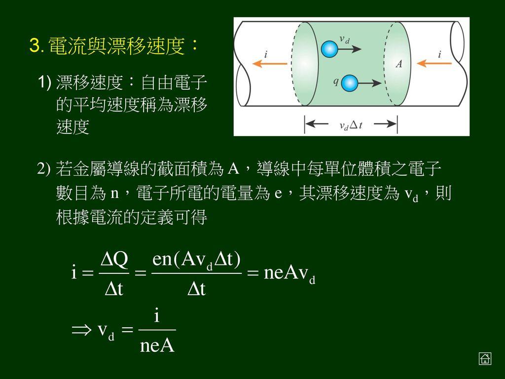 例題:氫原子的基態電子的電量 e、半徑 r、速率 v,該電子在軌道上的電流強度?
