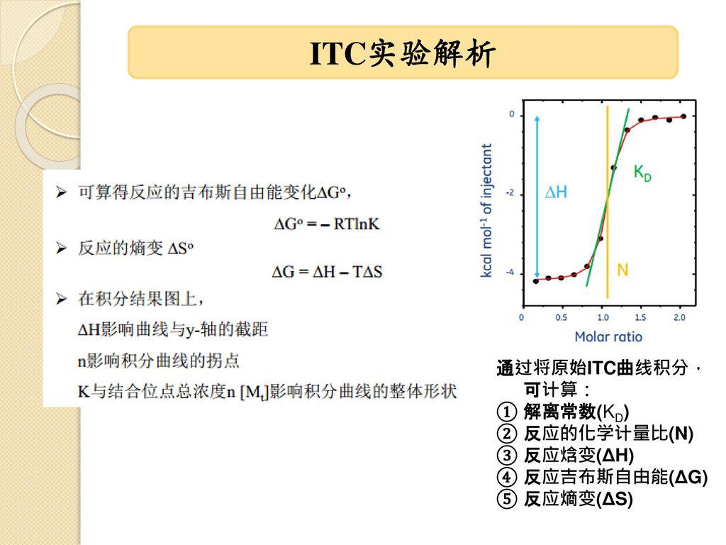 ITC实验解析 通过将原始ITC曲线积分,可计算: 解离常数(KD) 反应的化学计量比(N) 反应焓变(ΔH) 反应吉布斯自由能(ΔG)