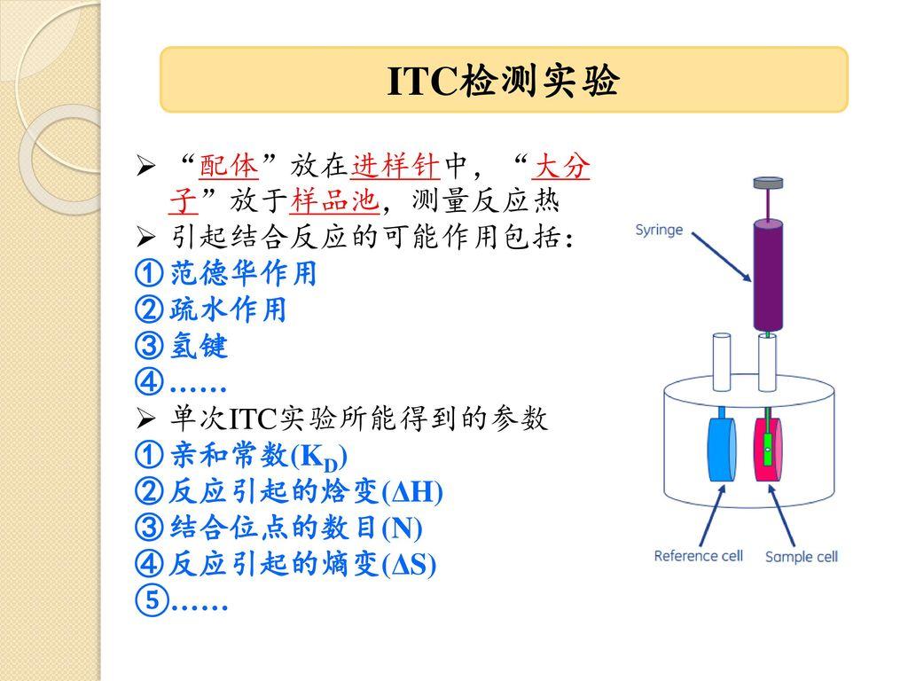 ITC检测实验 配体 放在进样针中, 大分子 放于样品池,测量反应热 引起结合反应的可能作用包括: 范德华作用 疏水作用 氢键 ……