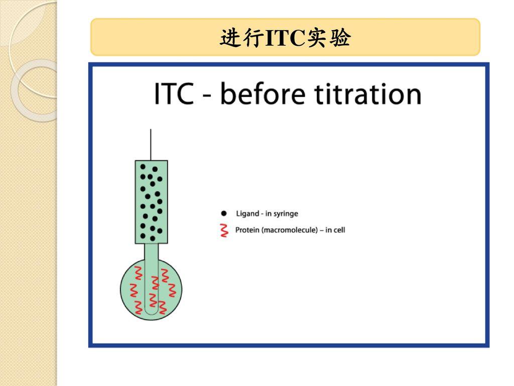 进行ITC实验