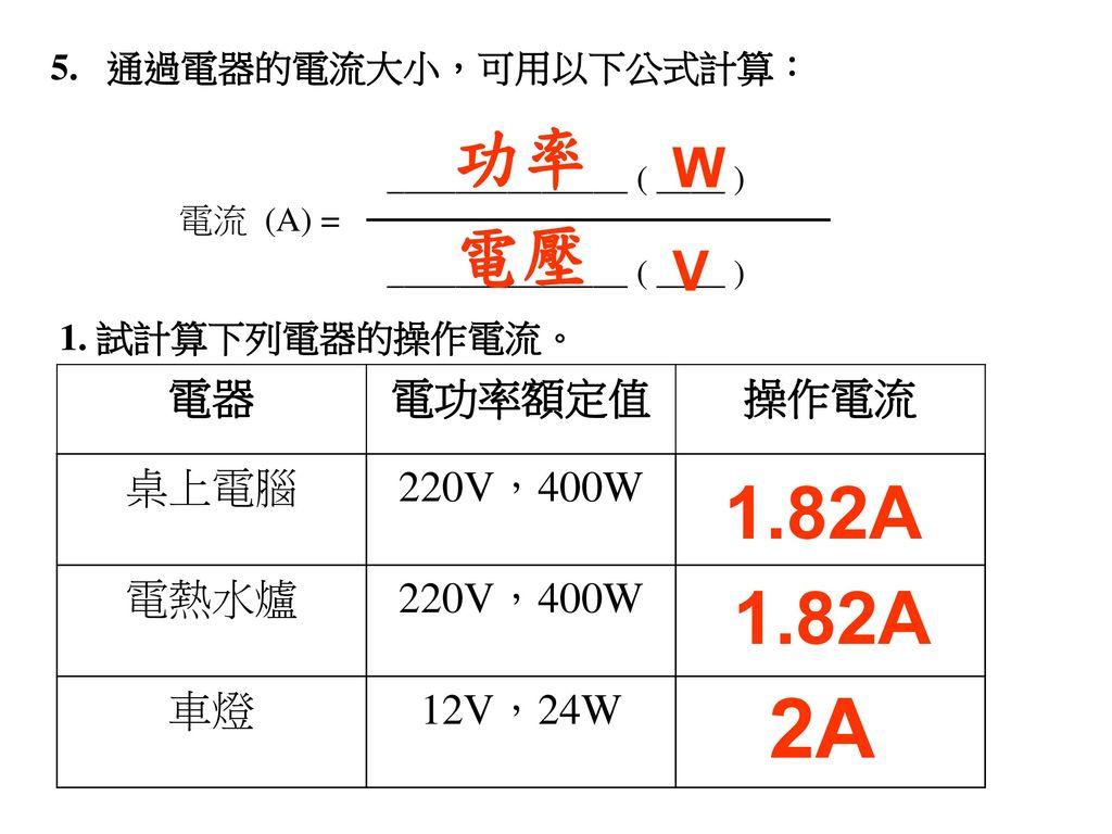 2A 1.82A 1.82A 功率 電壓 W V 電器 電功率額定值 操作電流 桌上電腦 220V,400W 電熱水爐 車燈 12V,24W