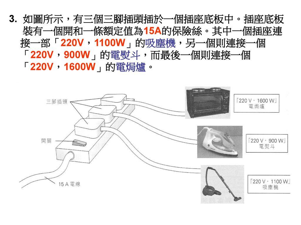 如圖所示,有三個三腳插頭插於一個插座底板中。插座底板