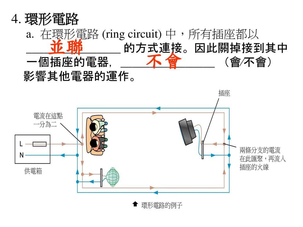 並聯 不會 4. 環形電路 a. 在環形電路 (ring circuit) 中,所有插座都以