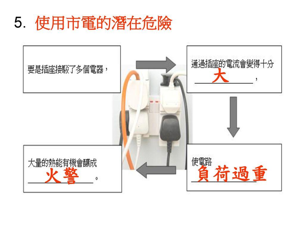 5. 使用市電的潛在危險 大 負荷過重 火警