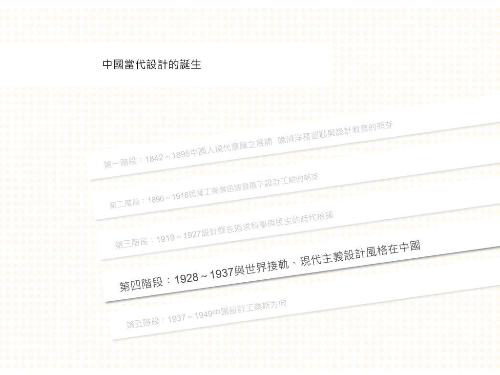 第四階段︰1928~1937與世界接軌、現代主義設計風格在中國