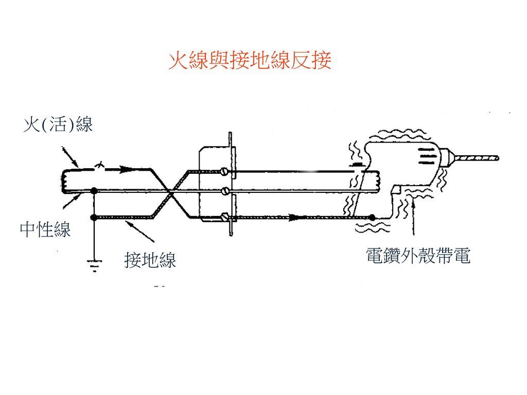 火線與接地線反接 火(活)線 中性線 電鑽外殼帶電 接地線