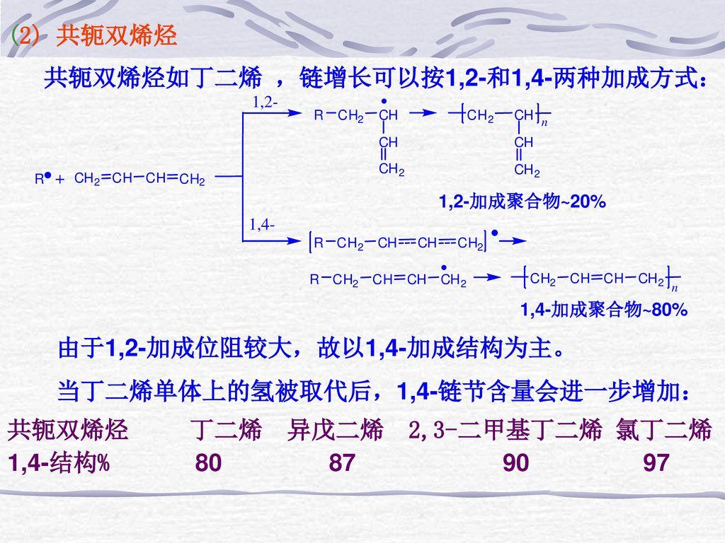 共轭双烯烃如丁二烯 ,链增长可以按1,2-和1,4-两种加成方式: