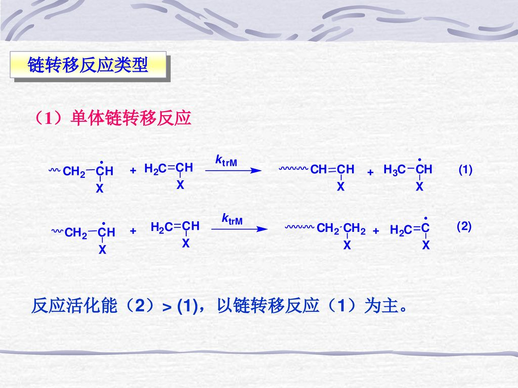 链转移反应类型 (1)单体链转移反应 反应活化能(2)> (1),以链转移反应(1)为主。
