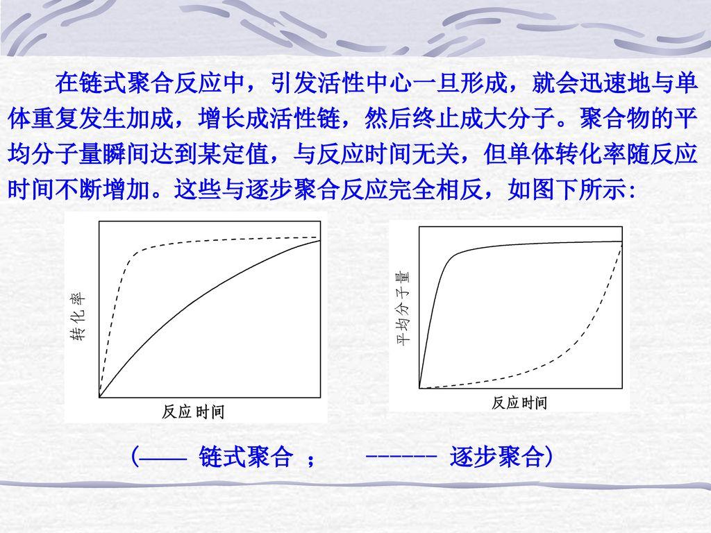在链式聚合反应中,引发活性中心一旦形成,就会迅速地与单体重复发生加成,增长成活性链,然后终止成大分子。聚合物的平均分子量瞬间达到某定值,与反应时间无关,但单体转化率随反应时间不断增加。这些与逐步聚合反应完全相反,如图下所示: